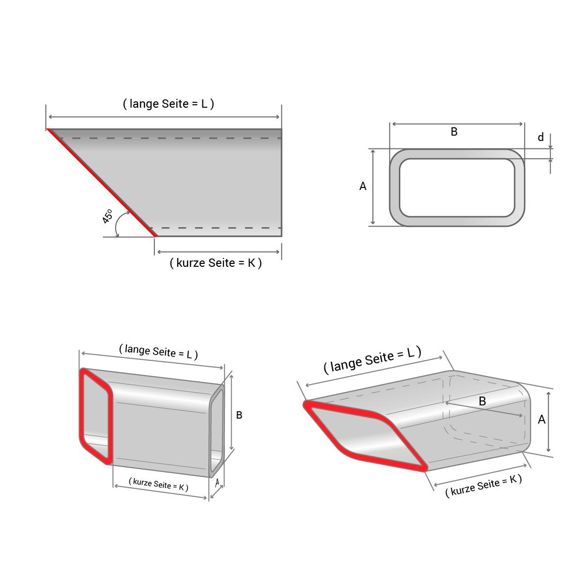 Alu Hut-Profil Glattblech gekantet